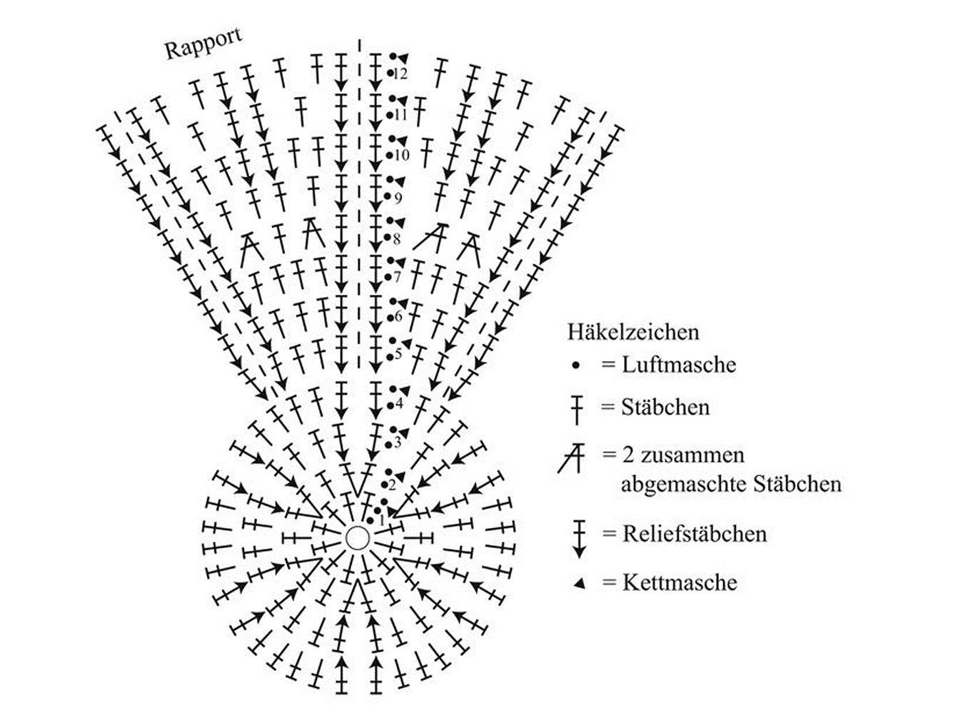 Häkelschrift Filzkörbchen