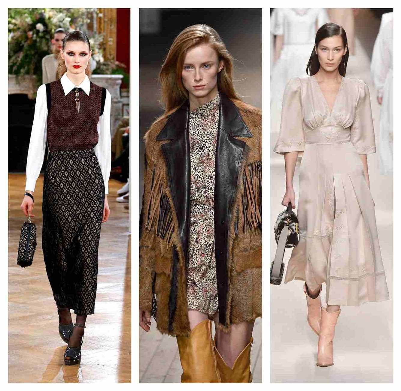 Modetrends Herbst/Winter 2018